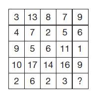 Test logic<br /> Ce numar ar trebui sa inlocuiasca semnul de intrebare?