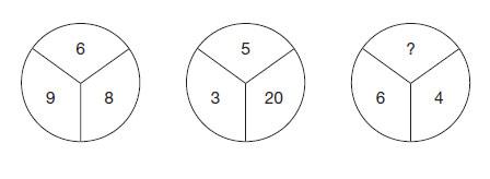 Testul de abilitati numerice Calculatorul poate fi folosit in acesta parte. <br /> Ce numar ar trebui sa inlocuiasca semnul de intrebare?